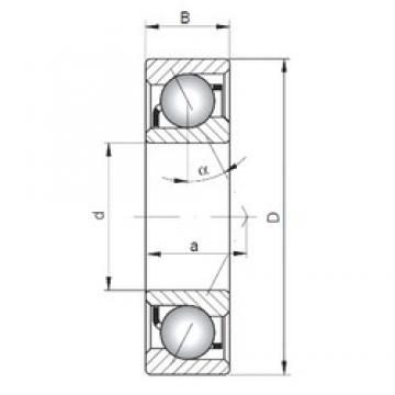 ISO 7201 B angular contact ball bearings