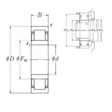 NSK NU 315 cylindrical roller bearings